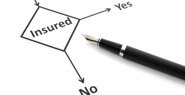 "Diagram around word ""Insurance"" pointing to each ""Yes"" and ""No"""